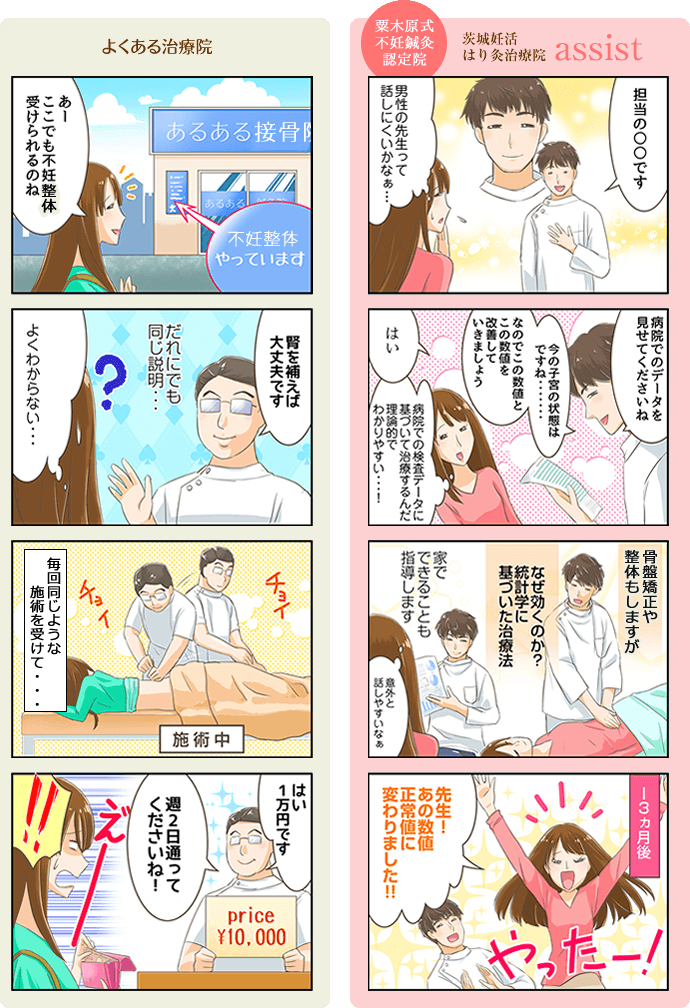 茨城妊活はり灸治療院assistでは、理論に基づく確かな施術であなたをサポート